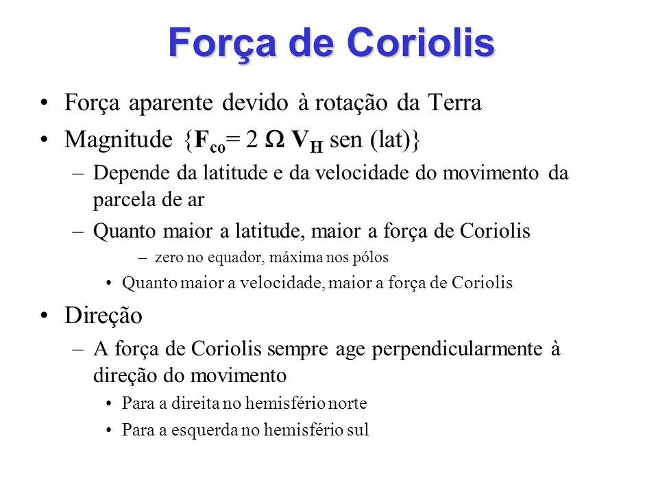 Força de Coriolis Força aparente devido à rotação da Terra