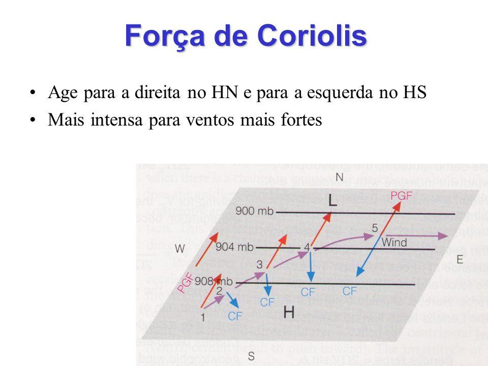 Força de Coriolis Age para a direita no HN e para a esquerda no HS