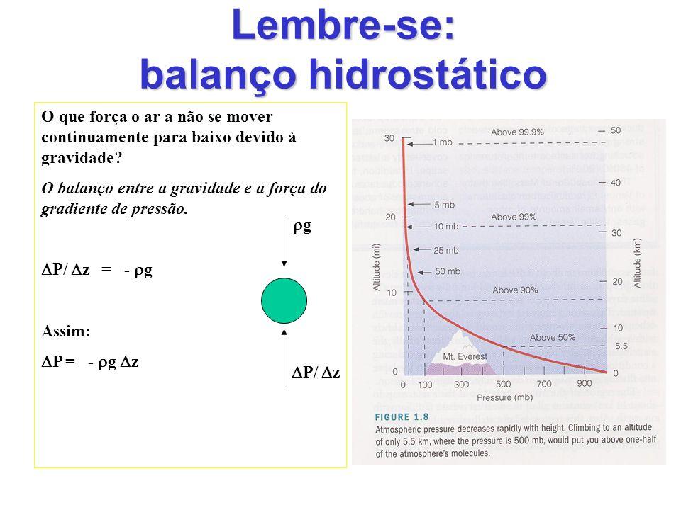 Lembre-se: balanço hidrostático