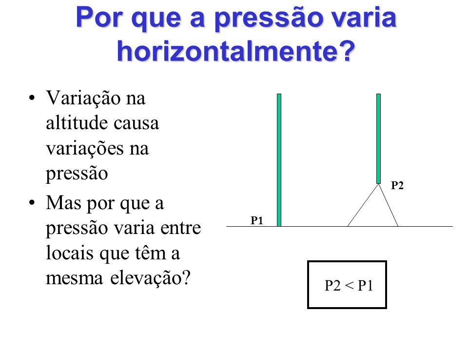 Por que a pressão varia horizontalmente