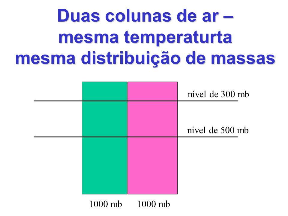Duas colunas de ar – mesma temperaturta mesma distribuição de massas