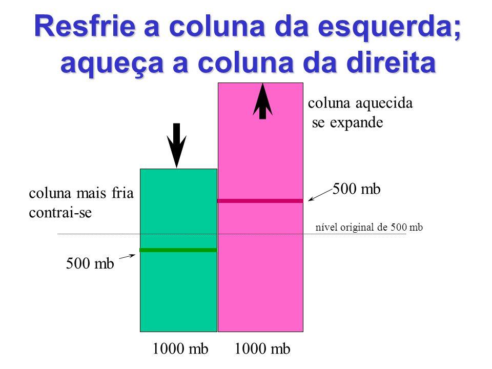 Resfrie a coluna da esquerda; aqueça a coluna da direita