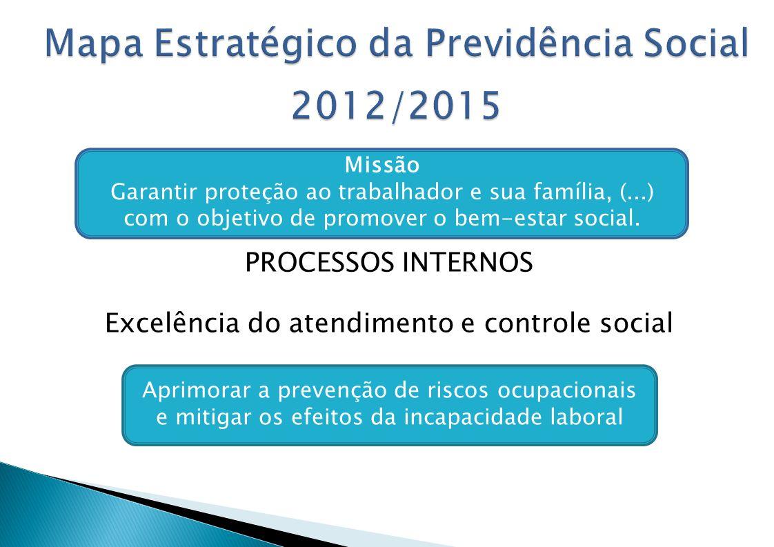 Mapa Estratégico da Previdência Social 2012/2015