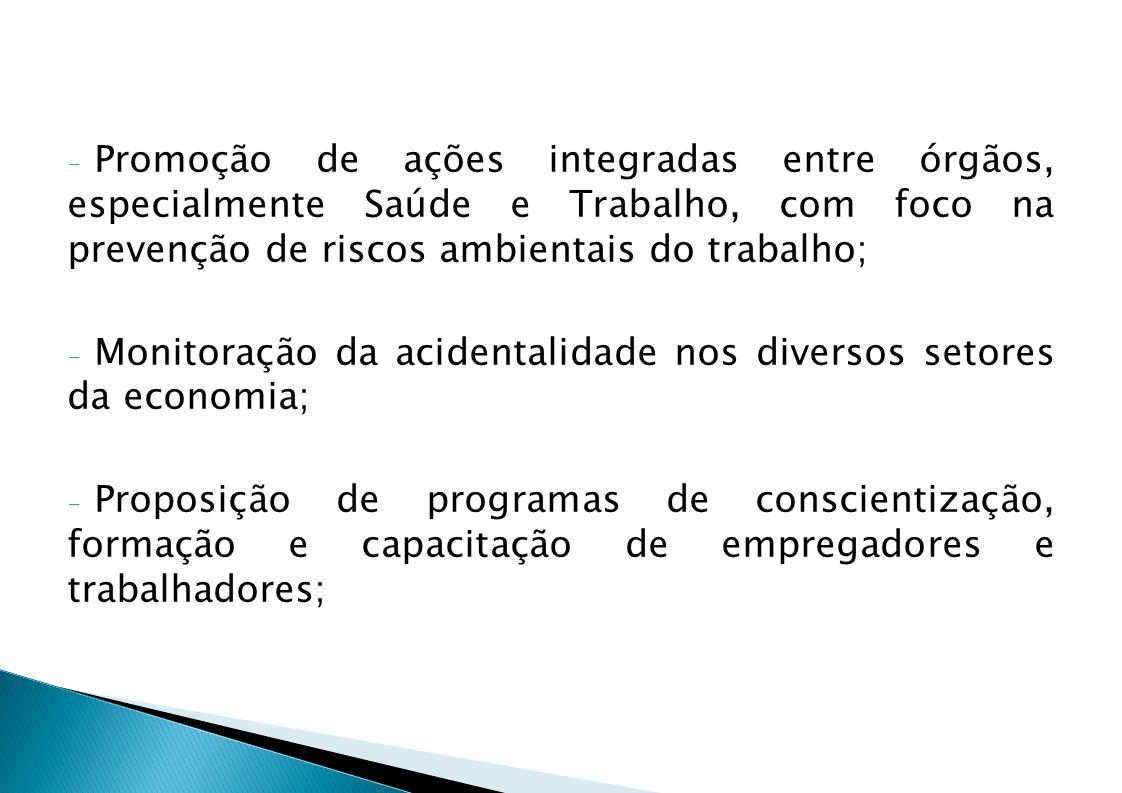 Promoção de ações integradas entre órgãos, especialmente Saúde e Trabalho, com foco na prevenção de riscos ambientais do trabalho;