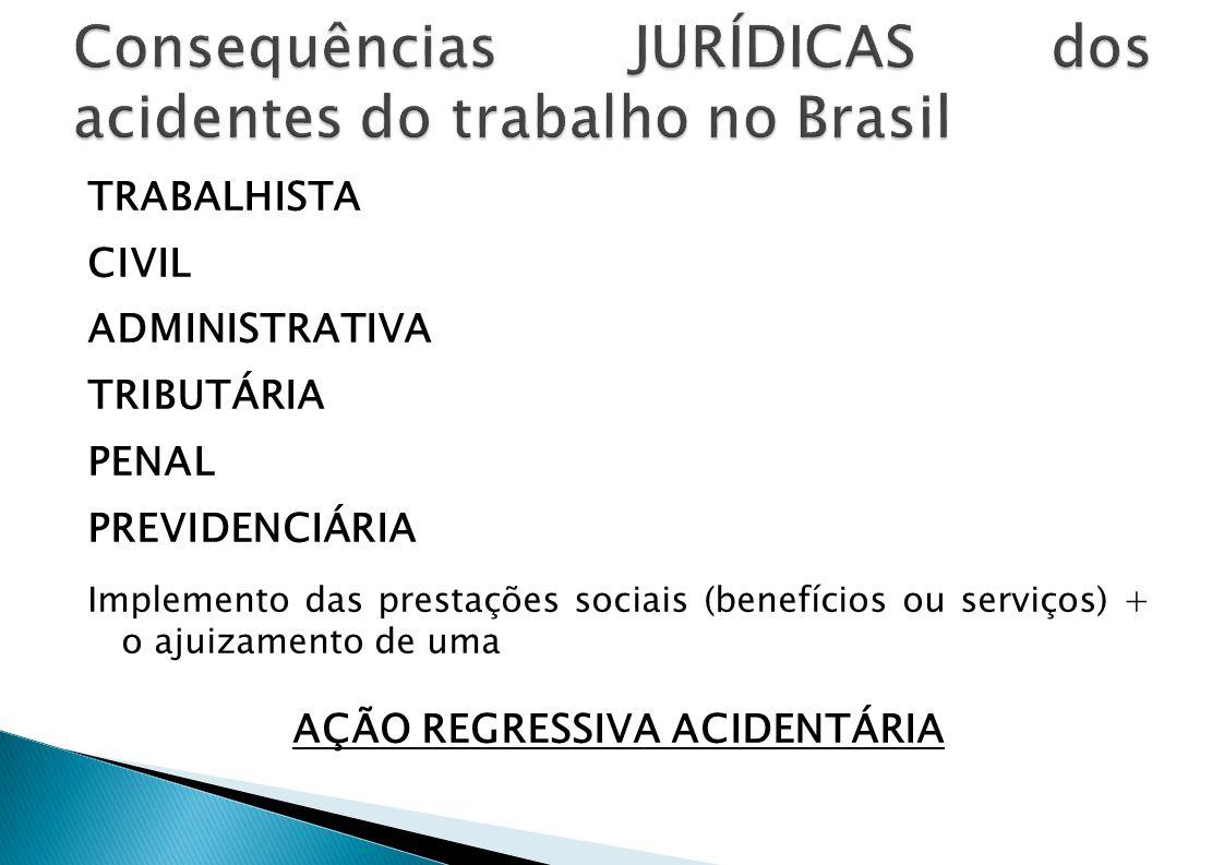 Consequências JURÍDICAS dos acidentes do trabalho no Brasil