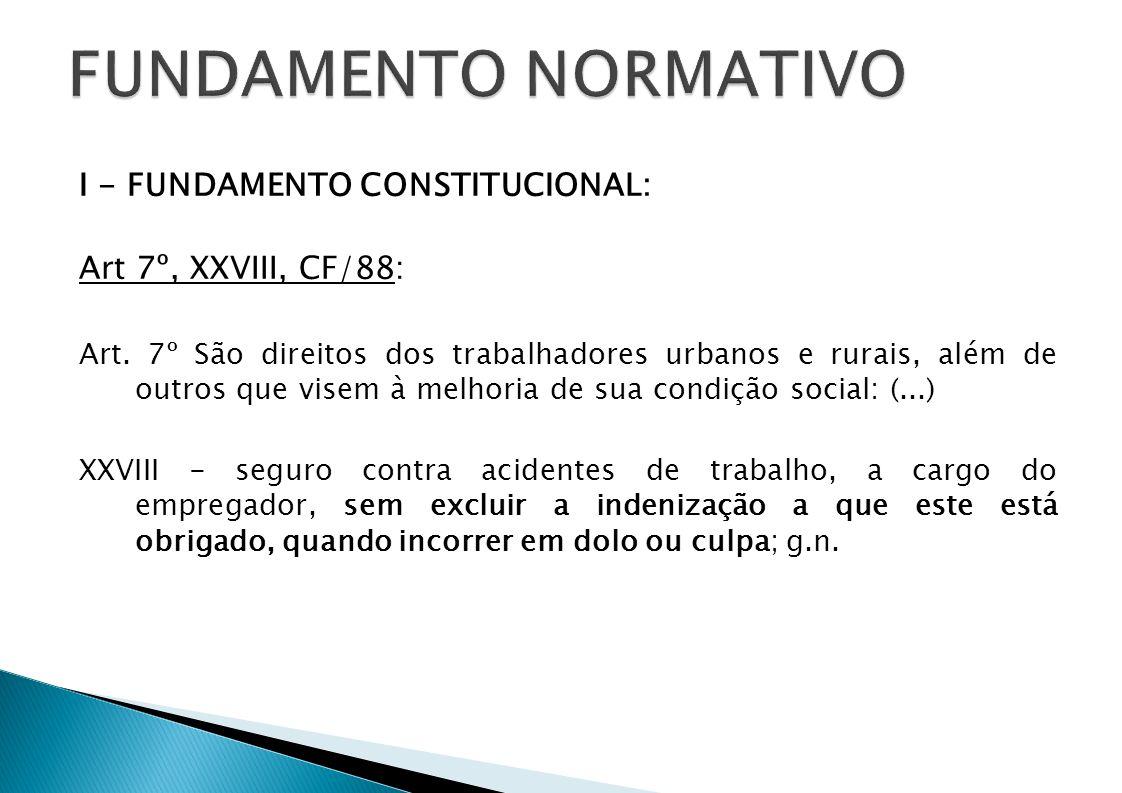 FUNDAMENTO NORMATIVO I - FUNDAMENTO CONSTITUCIONAL: