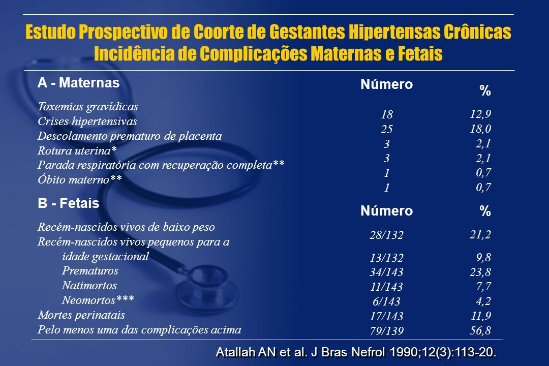 Estudo Prospectivo de Coorte de Gestantes Hipertensas Crônicas Incidência de Complicações Maternas e Fetais