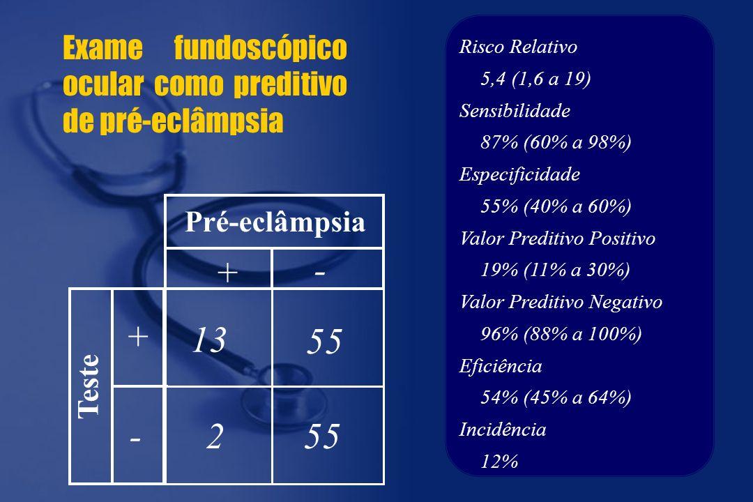 13 55 2 + - Exame fundoscópico ocular como preditivo de pré-eclâmpsia