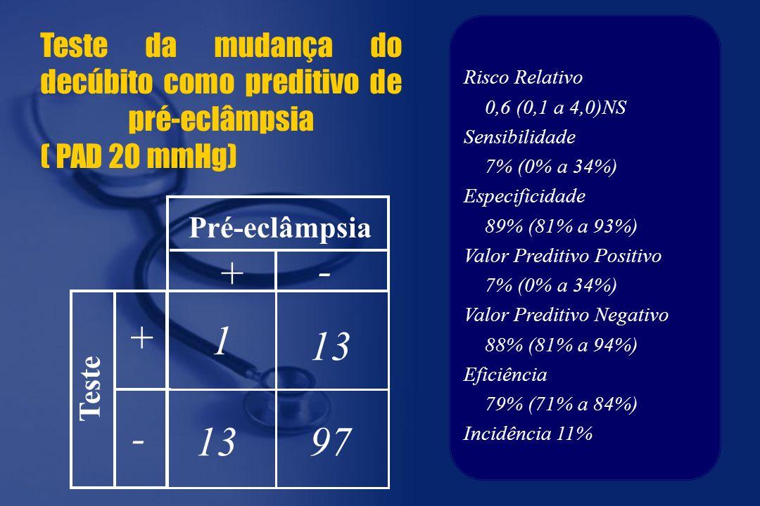 Teste da mudança do decúbito como preditivo de pré-eclâmpsia ( PAD 20 mmHg)