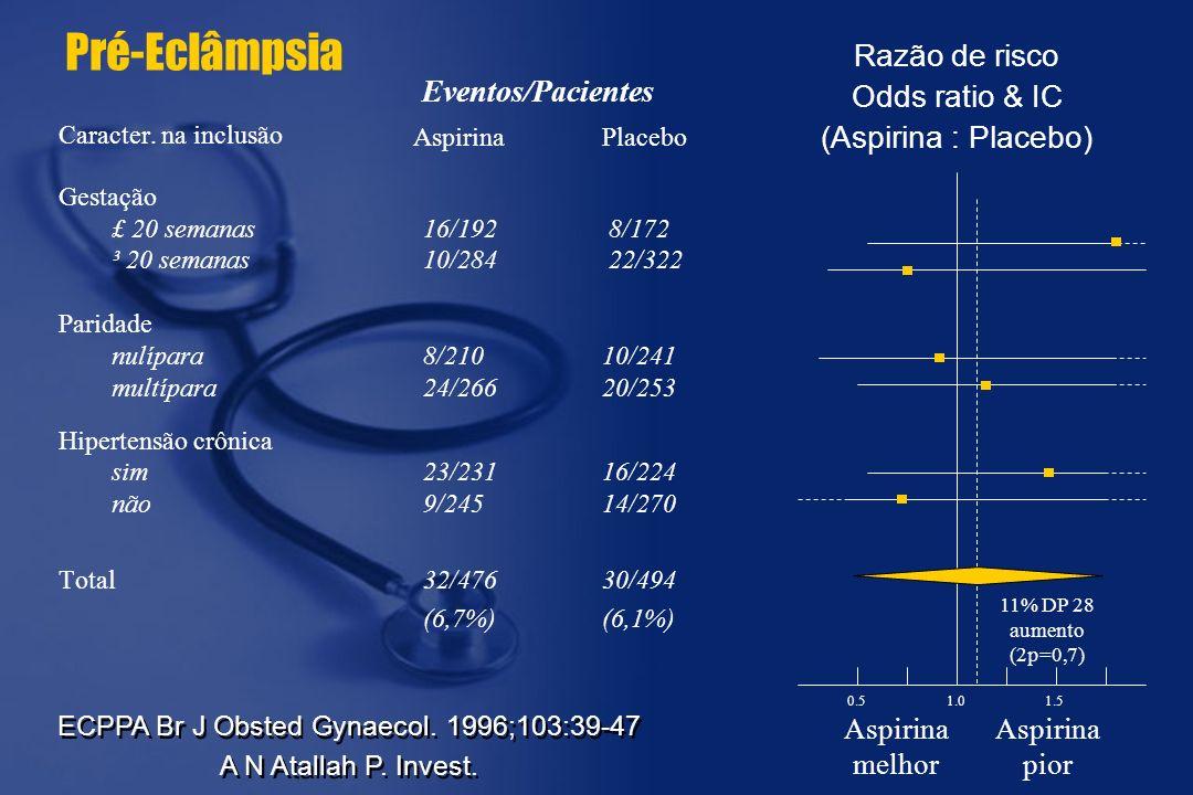 ECPPA Br J Obsted Gynaecol. 1996;103:39-47