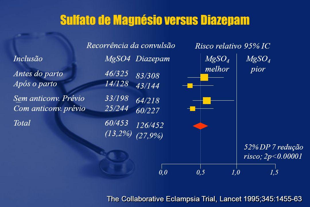 Sulfato de Magnésio versus Diazepam
