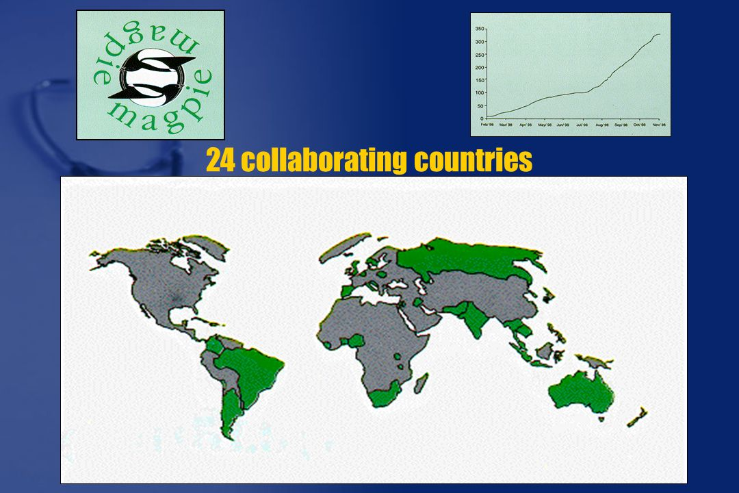 24 collaborating countries