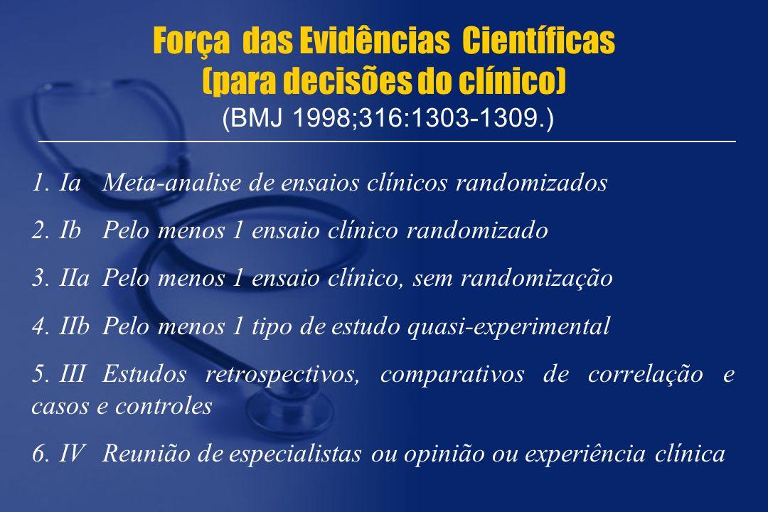 Força das Evidências Científicas (para decisões do clínico) (BMJ 1998;316:1303-1309.)