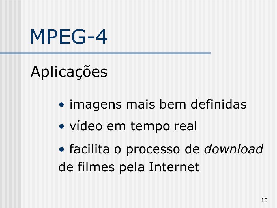 MPEG-4 Aplicações imagens mais bem definidas vídeo em tempo real