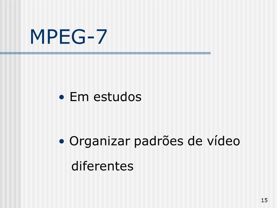 MPEG-7 Em estudos Organizar padrões de vídeo diferentes