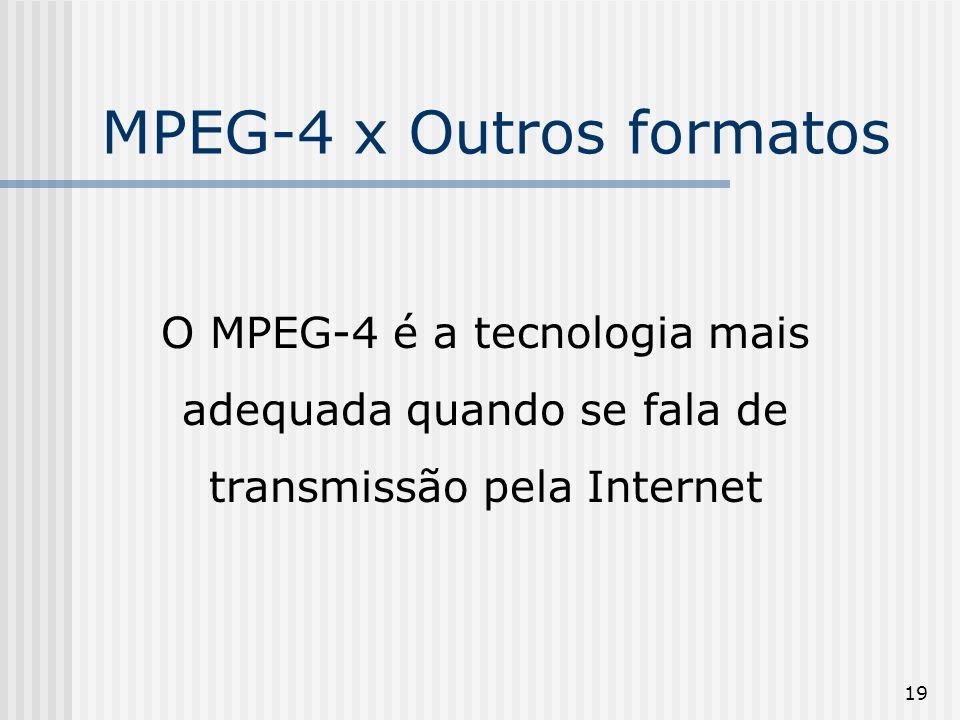 MPEG-4 x Outros formatos