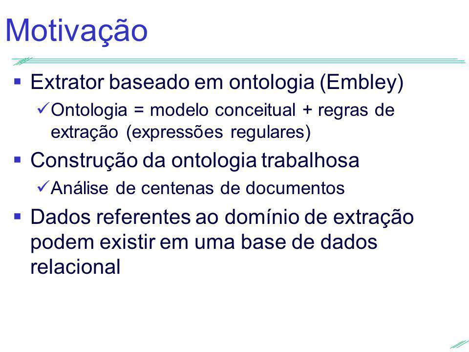 Motivação Extrator baseado em ontologia (Embley)