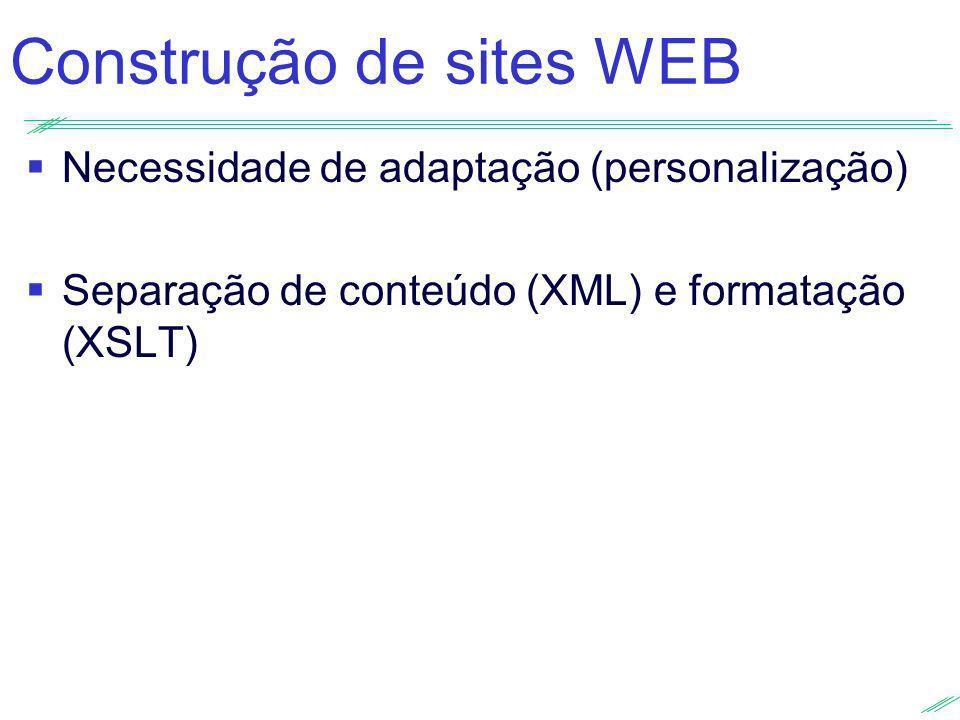 Construção de sites WEB