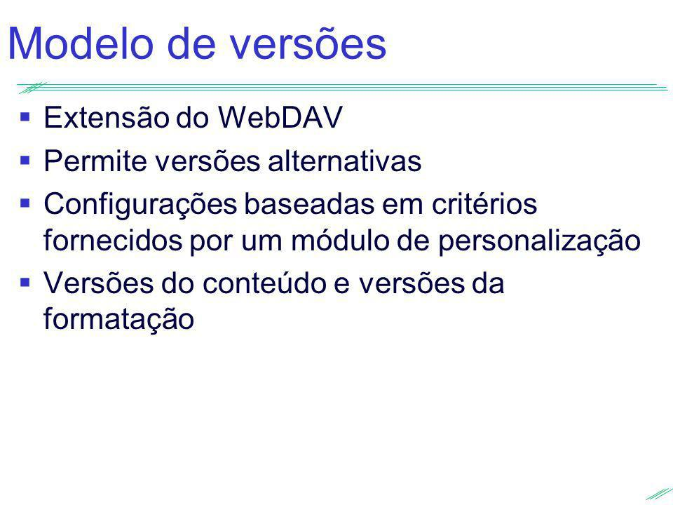 Modelo de versões Extensão do WebDAV Permite versões alternativas
