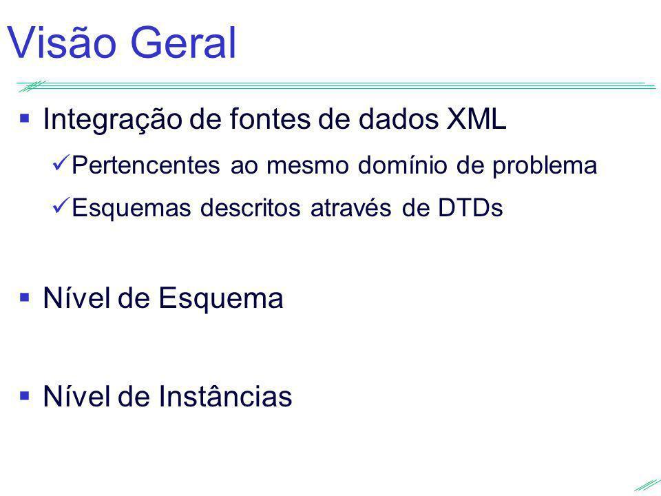 Visão Geral Integração de fontes de dados XML Nível de Esquema