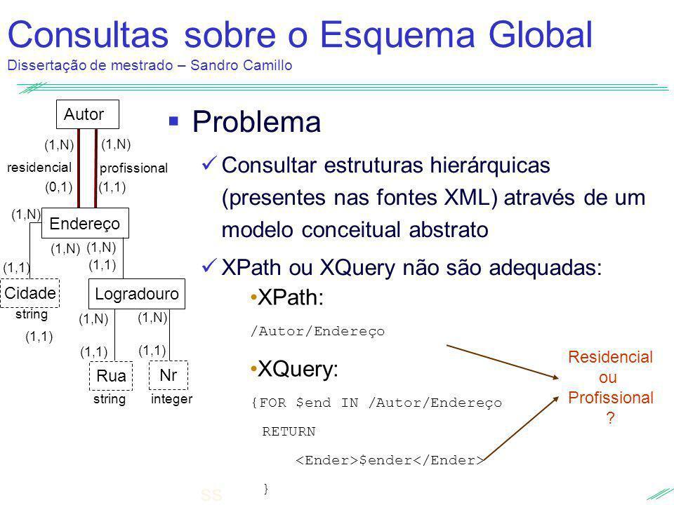 Consultas sobre o Esquema Global Dissertação de mestrado – Sandro Camillo