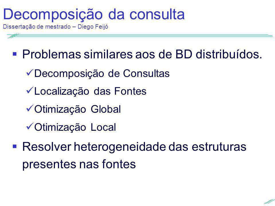 Decomposição da consulta Dissertação de mestrado – Diego Feijó