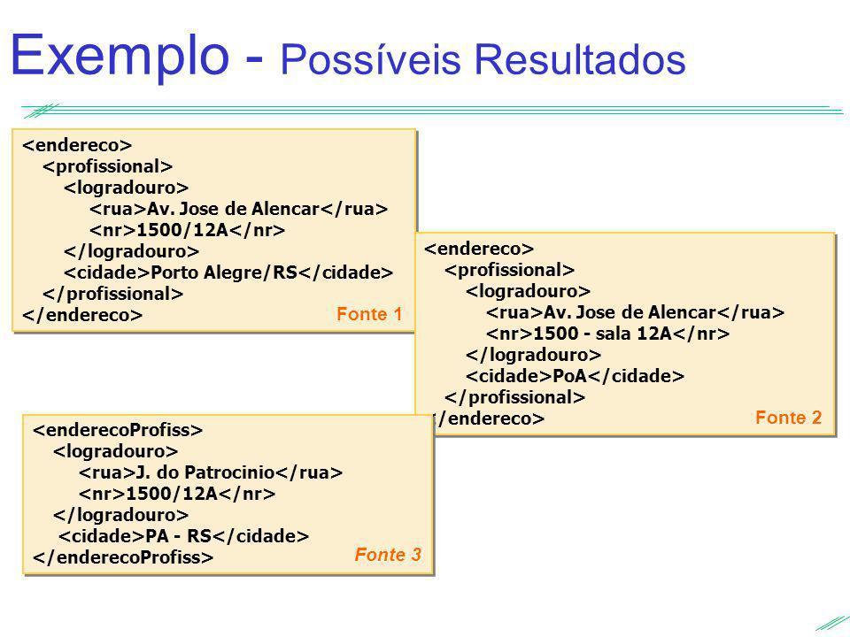 Exemplo - Possíveis Resultados