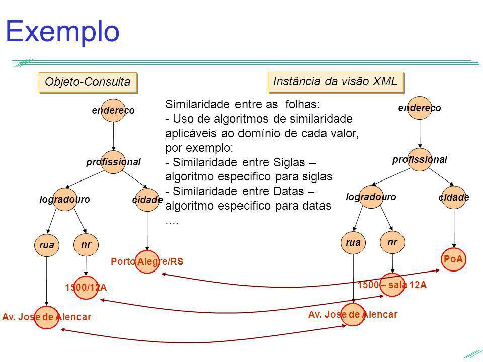 Exemplo Objeto-Consulta Instância da visão XML