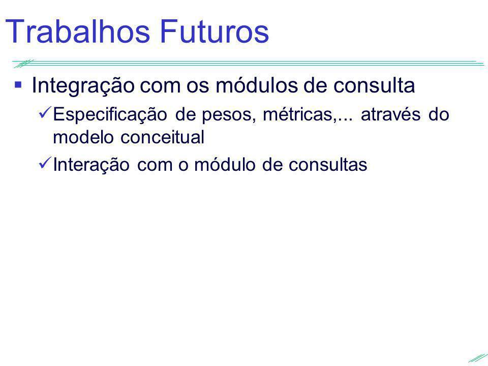 Trabalhos Futuros Integração com os módulos de consulta