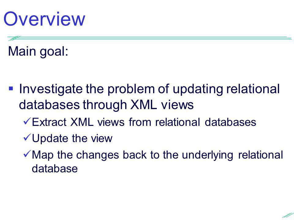 Overview Main goal: Investigate the problem of updating relational databases through XML views. Extract XML views from relational databases.