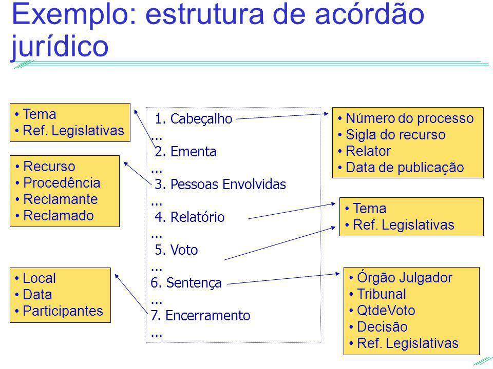 Exemplo: estrutura de acórdão jurídico