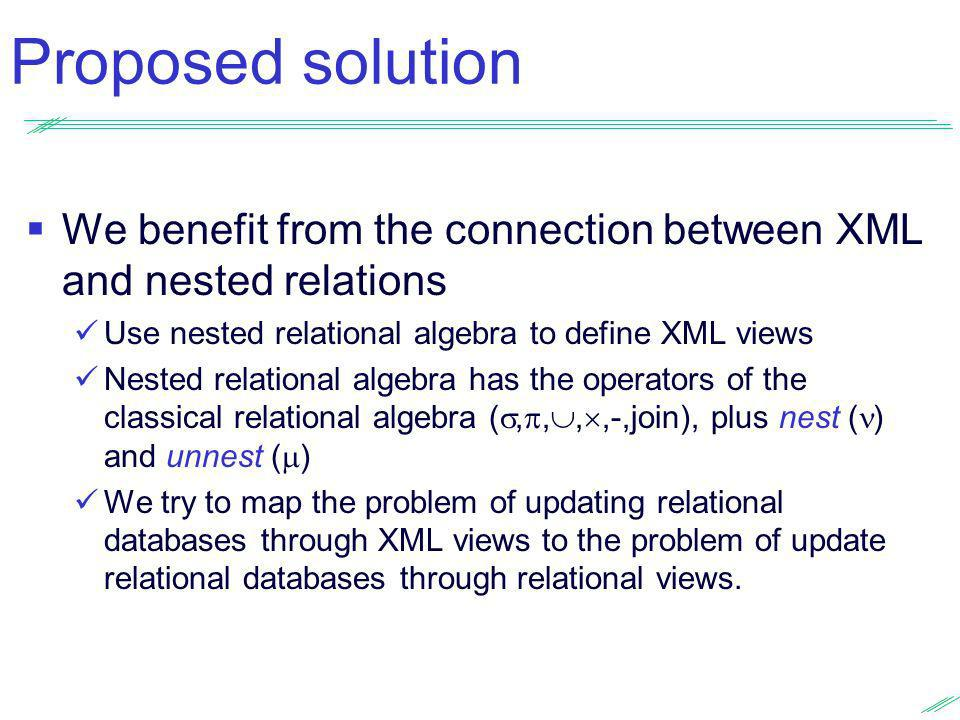 Proposed solution We benefit from the connection between XML and nested relations. Use nested relational algebra to define XML views.