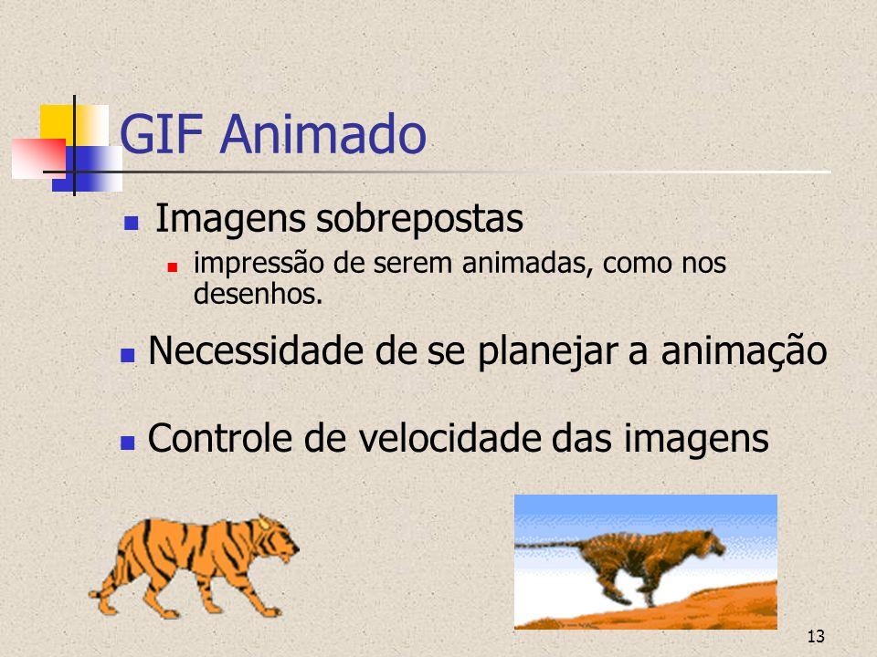 GIF Animado Imagens sobrepostas Necessidade de se planejar a animação