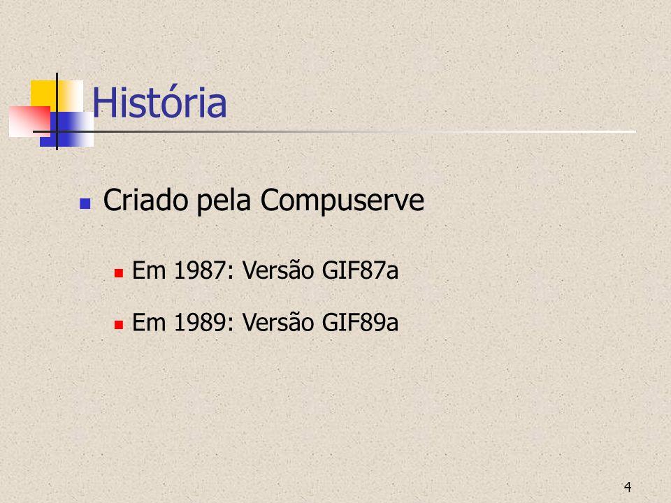 História Criado pela Compuserve Em 1987: Versão GIF87a
