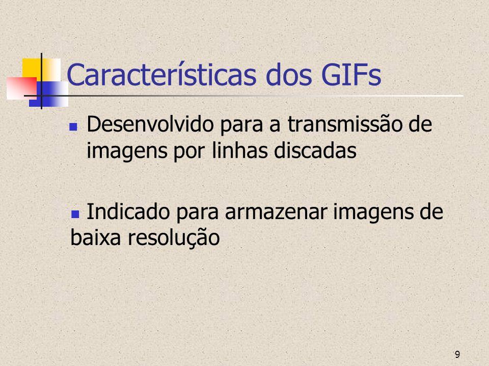 Características dos GIFs