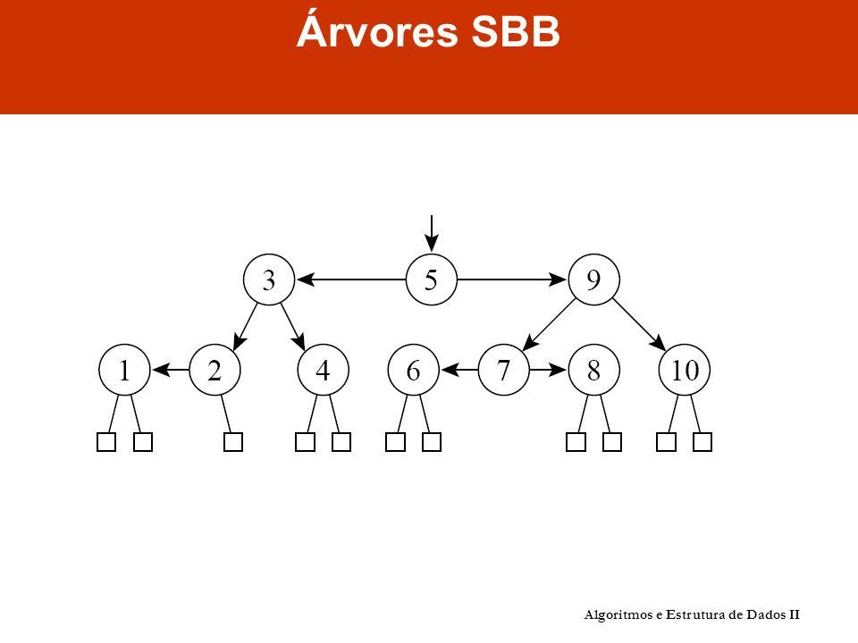 Árvores SBB Algoritmos e Estrutura de Dados II