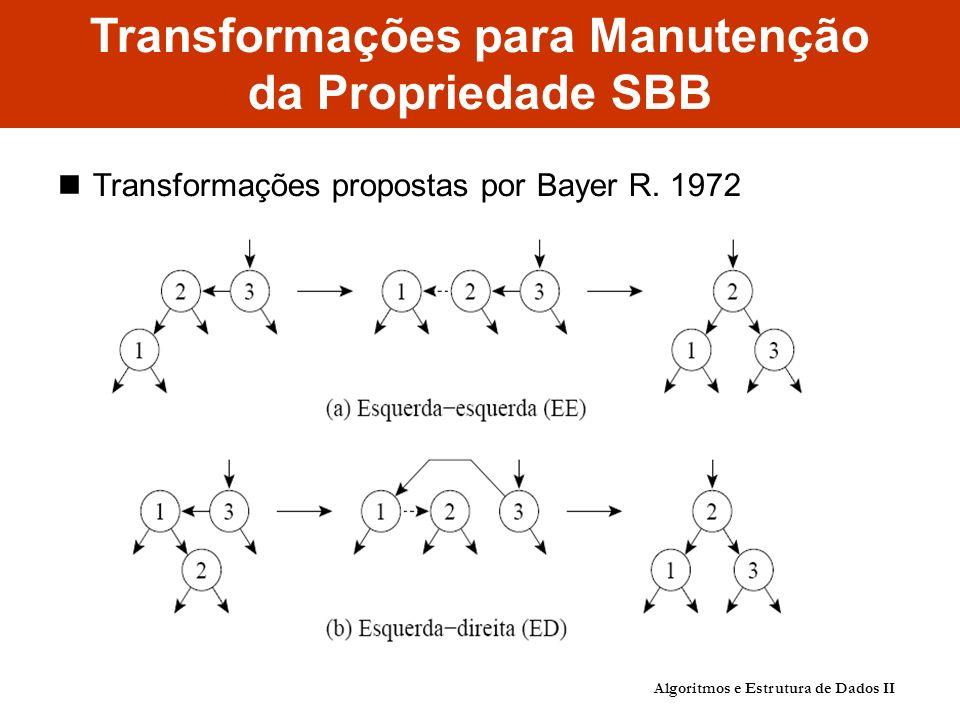 Transformações para Manutenção