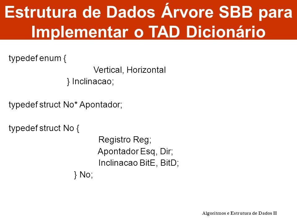 Estrutura de Dados Árvore SBB para Implementar o TAD Dicionário