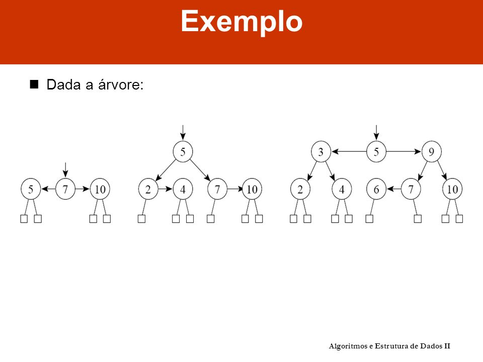 Exemplo Dada a árvore: Algoritmos e Estrutura de Dados II