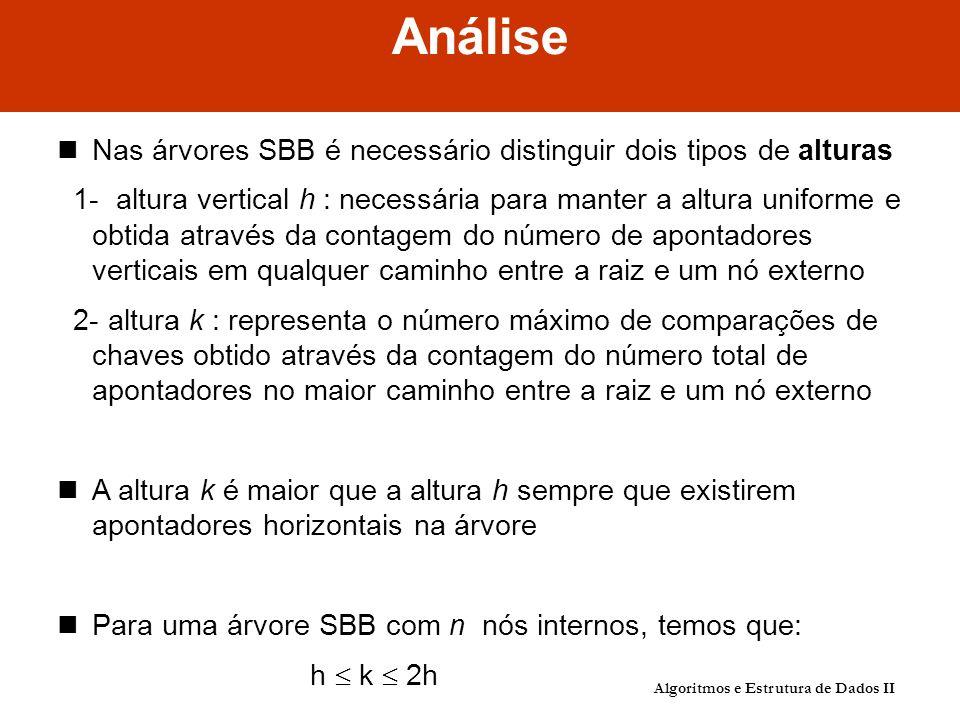 Análise Nas árvores SBB é necessário distinguir dois tipos de alturas