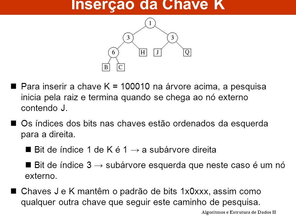 Inserção da Chave K