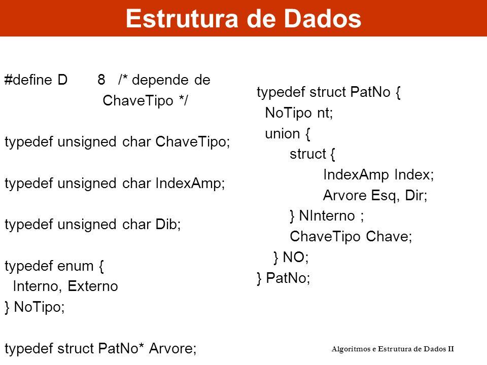 Estrutura de Dados #define D 8 /* depende de ChaveTipo */