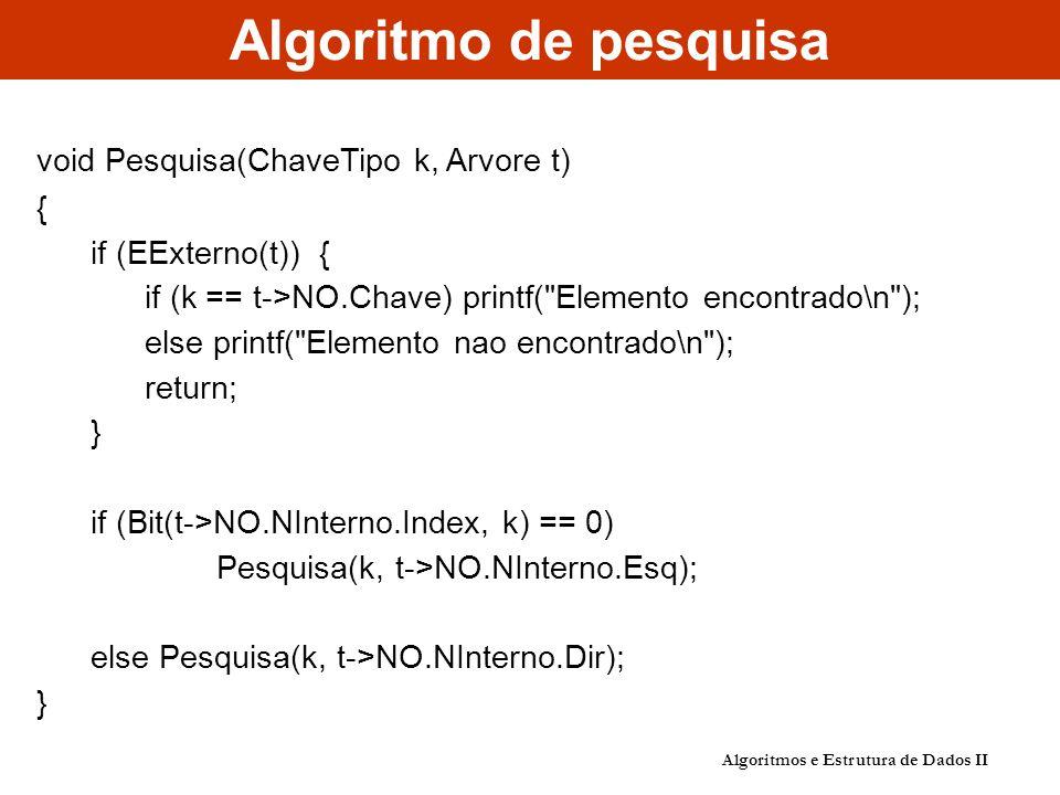 Algoritmo de pesquisa void Pesquisa(ChaveTipo k, Arvore t) {