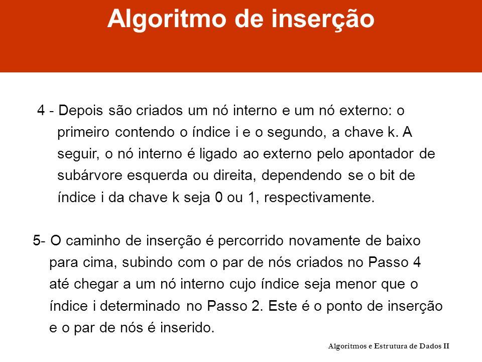 Algoritmo de inserção 4 - Depois são criados um nó interno e um nó externo: o. primeiro contendo o índice i e o segundo, a chave k. A.