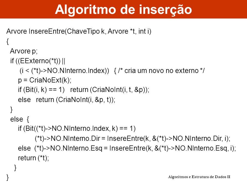 Algoritmo de inserção Arvore InsereEntre(ChaveTipo k, Arvore *t, int i) { Arvore p; if ((EExterno(*t)) ||