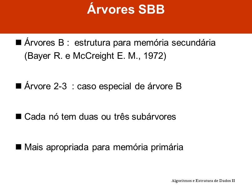 Árvores SBB Árvores B : estrutura para memória secundária (Bayer R. e McCreight E. M., 1972) Árvore 2-3 : caso especial de árvore B.