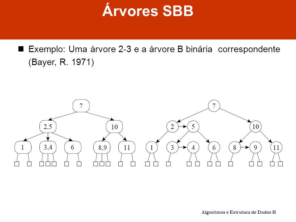 Árvores SBB Exemplo: Uma árvore 2-3 e a árvore B binária correspondente (Bayer, R.