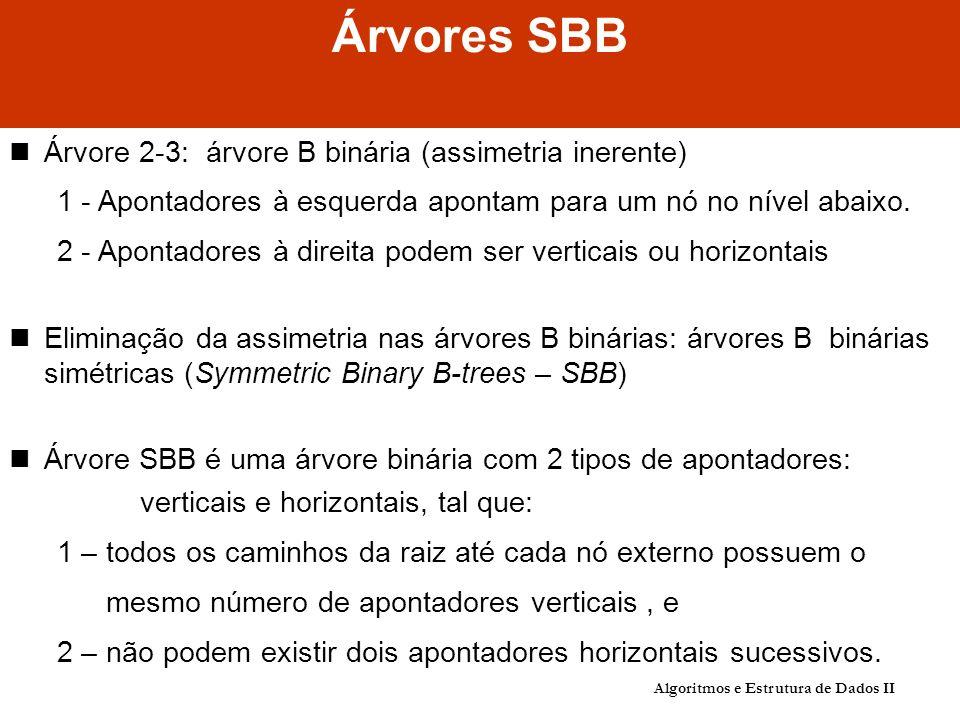 Árvores SBB Árvore 2-3: árvore B binária (assimetria inerente)