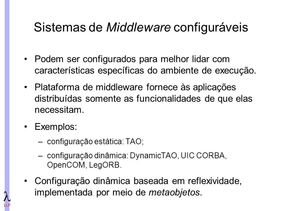 Sistemas de Middleware configuráveis