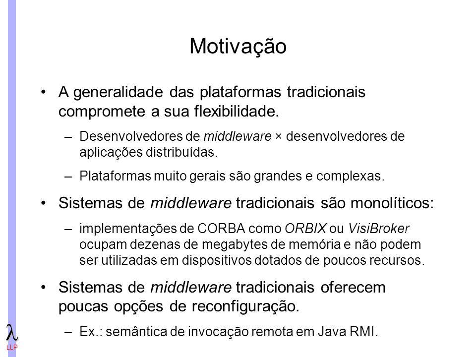 Motivação A generalidade das plataformas tradicionais compromete a sua flexibilidade.